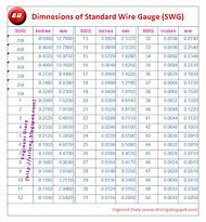 Best 25 ideas about wire sizes find what youll love jewelry wire gauge size chart greentooth Choice Image