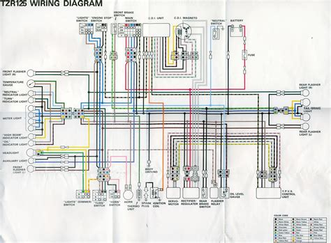 Lifan 125cc Wiring Diagram For Honda 50cc by How To Wire Your Bike Kick Start Page 10