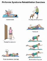 Gait Therapy: Physical Therapy Exercises For Sciatica Pdf