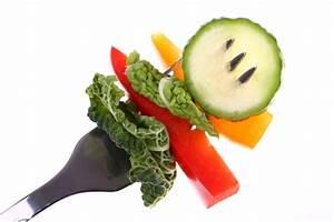 Что перестать есть чтобы быстро похудеть