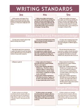 4th grade ca common core content standards for ela and