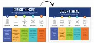 Come Creare Un U0026 39 Infografica In 5 Passaggi