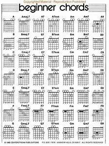 Guitar Chords Guitar Chord Chart Guitar Chords