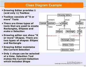 Lecture 3 Software Engineering And Design Introduction To Uml
