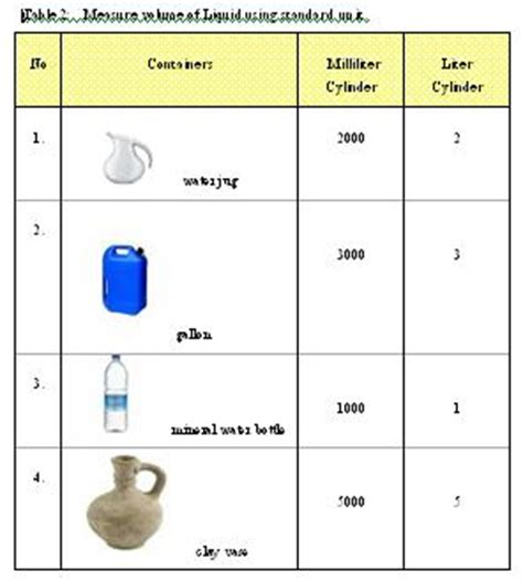 milliliters to liters