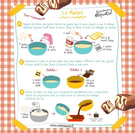 dessert facile pour enfant les 25 meilleures id 233 es de la cat 233 gorie cuisine enfants sur recettes pour enfant