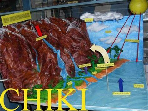 37 best images about maquetas escolares pinterest lungs search and school displays