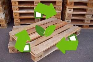 Recyclage Palette : le c l bre recyclage palette en bois jjk57 slabtownrib ~ Melissatoandfro.com Idées de Décoration