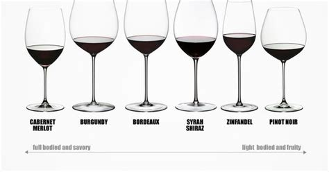 25+ Best Ideas About Types Of Wine Glasses On Pinterest
