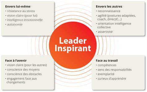 executive coaching les pertinences
