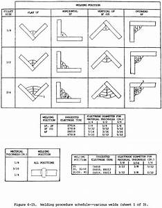 Smaw Nomenclature And Joints  Diagrams And Tables