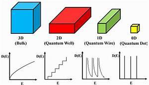 Hvac Wiring Diagram Software
