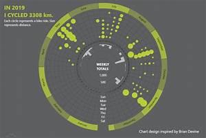 Amcharts Donut Chart Chart Demos Amcharts