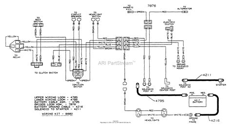 dixon ztr 4421 1996 parts diagram for wiring assembly