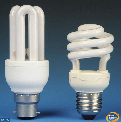 energy saving light bulbs could leave you faced