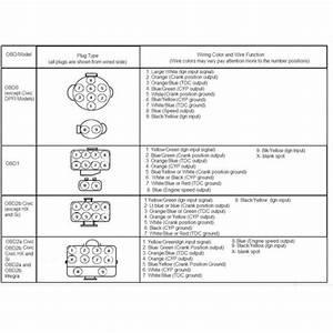 Obd1 Distributor Wiring Diagram