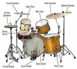 Tire Diagram Of Drum