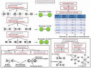Ib Chemistry On Lewis Structure  Ionic And Covalent Bonding