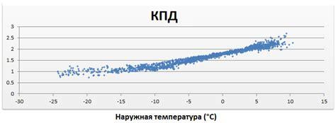 Тепловые насосы принцип работы типы и применение тепловых насосов для отопления дома