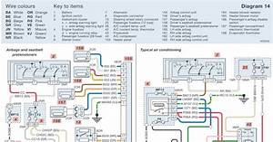 Peugeot 2006 System Wiring Diagrams Airbags  Heater Blower
