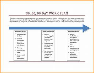 10 30 60 90 day sales plan powerpoint driver resume With free 30 60 90 day sales plan template download