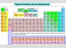 Tabla periodica dinamica descargar takvim kalender hd tabla periodica delos elementos quimicos hd fresh tabla urtaz Images