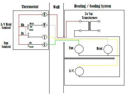 Basic Furnace Wiring Diagram by Basic Thermostat Wiring Diagram Info Hvac Tools Home