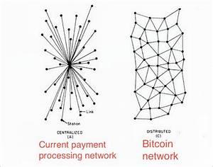Datendurchsatz Berechnen : die blockchain und wie sie auch der medienwirtschaft n tzen k nnte buchreport ~ Themetempest.com Abrechnung