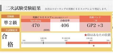 英 検 二 次 試験 結果