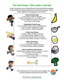 17 best ideas about food pyramid on food groups food pyramid and nutrition