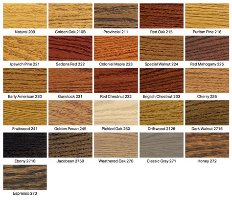 bona stain colors stains plus hardwood flooring