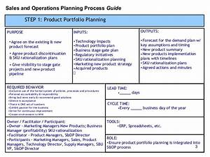 sop process template With sales sop template