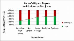 essay on why weed should be legalized custom thesis statement  essay on why weed should be illegal