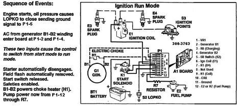 Onan Kyfak Parts Diagram Downloaddescargar