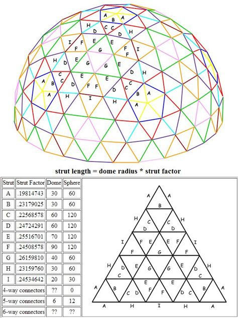 Geodesic Dome Template by 124 Best Images About Geodesic On Shelters
