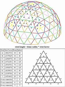124 best images about geodesic on pinterest shelters for Geodesic dome template