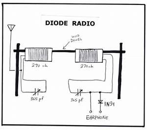 birmingham alabama crystal radio group crystal radios With crystal radio