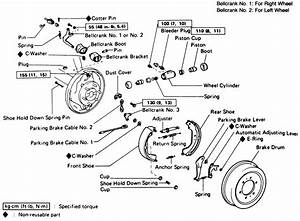 Advice Requested For My First Drum Brake Replacement Job