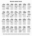 The Baritone Ukulele – Review & Chord Chart | Ukulele ...