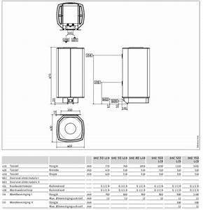 Shz 80 Lcd : stiebel eltron wandboiler shz 80 lcd elektrisch boilers boiler shop ~ One.caynefoto.club Haus und Dekorationen