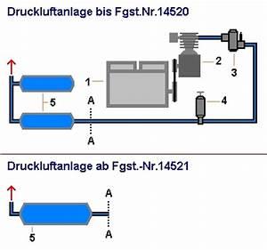 Luftmenge Berechnen : ammoniak k lteanlage schema technische eigenschaften von ~ Themetempest.com Abrechnung