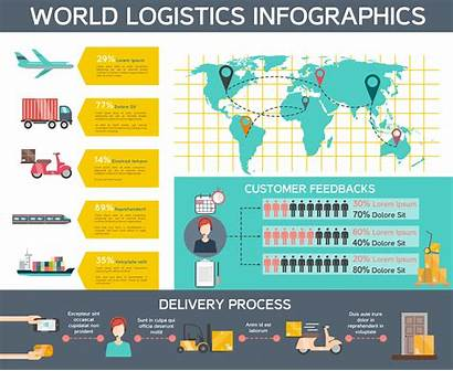 Logistics Infographic Delivery Vector Infographics Process Transportation