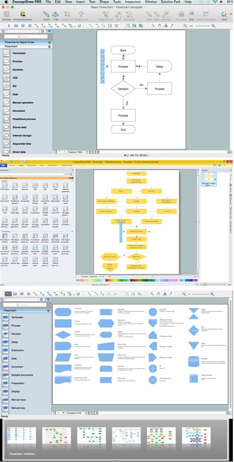 Flow Diagram Software Free Trial For Mac Business