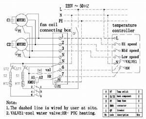 Fan Coil Unit System For Hvac  U2013 Paktechpoint