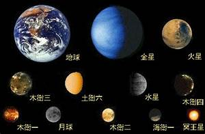 An Overview of the Solar System