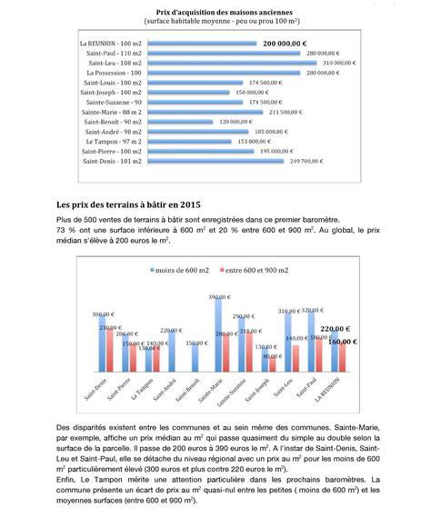 Prix De L Immobilier Chambre Des Notaires  Immobilier En