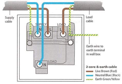 fused spur wiring diagram how to install a fused spur