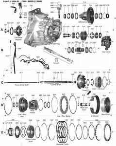 Diagrama De Transmision Automatica Ford