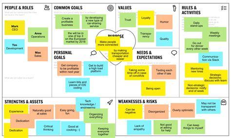 team canvas   create  team plays  business