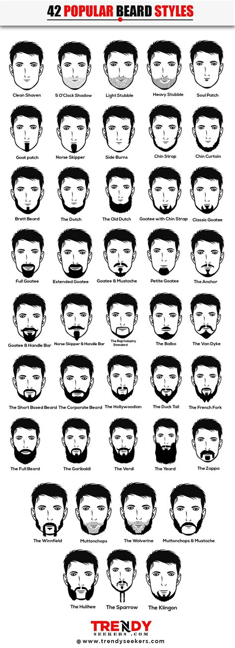 The Ultimate Beard Chart – 42 style | Trend Infographics